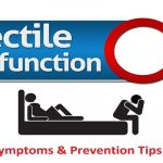 5 Symptoms and Prevention Tips for Erectile Dysfunction-in-Men
