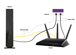 Everything You Need to Know About the Netgear Nighthawk App